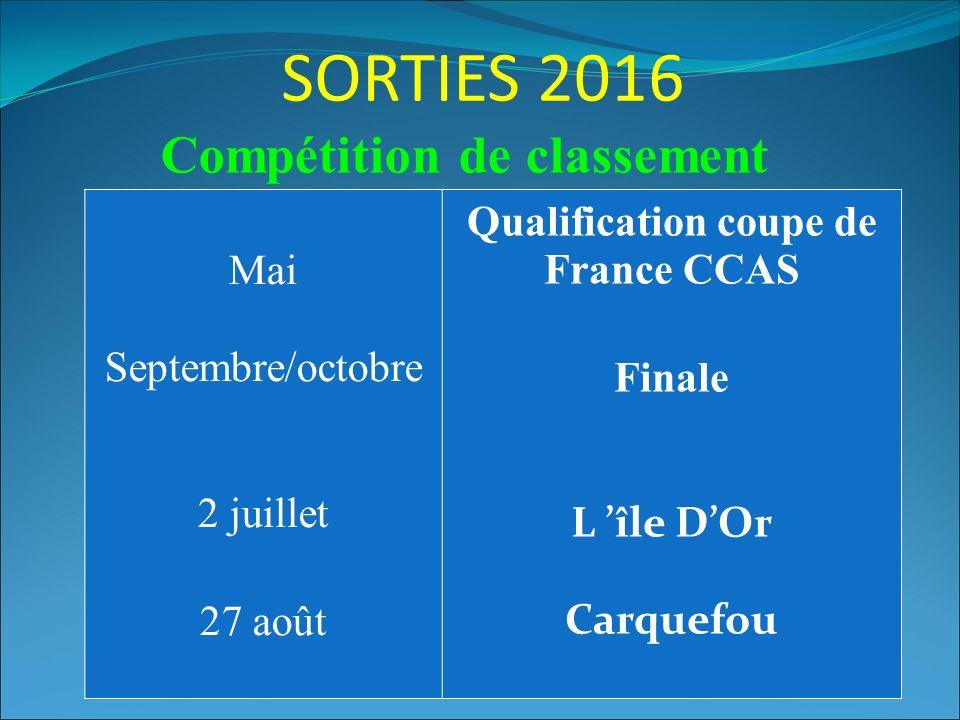 SORTIES 2016 Mai Septembre/octobre 2 juillet 27 août Qualification coupe de France CCAS Finale L 'île D'Or Carquefou Compétition de classement