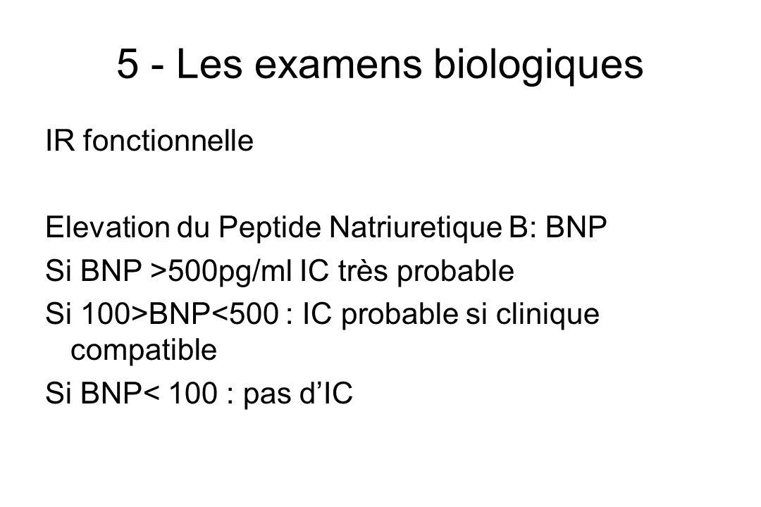 5 - Les examens biologiques IR fonctionnelle Elevation du Peptide Natriuretique B: BNP Si BNP >500pg/ml IC très probable Si 100>BNP<500 : IC probable si clinique compatible Si BNP< 100 : pas d'IC