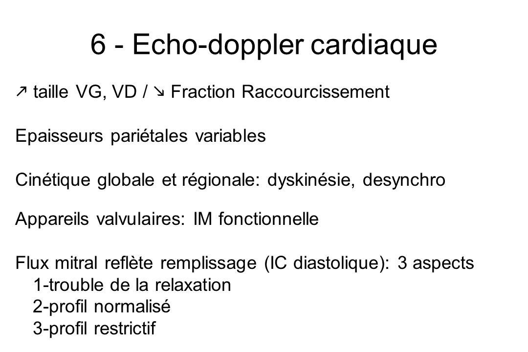 6 - Echo-doppler cardiaque  taille VG, VD /  Fraction Raccourcissement Epaisseurs pariétales variables Cinétique globale et régionale: dyskinésie, desynchro Appareils valvulaires: IM fonctionnelle Flux mitral reflète remplissage (IC diastolique): 3 aspects 1-trouble de la relaxation 2-profil normalisé 3-profil restrictif