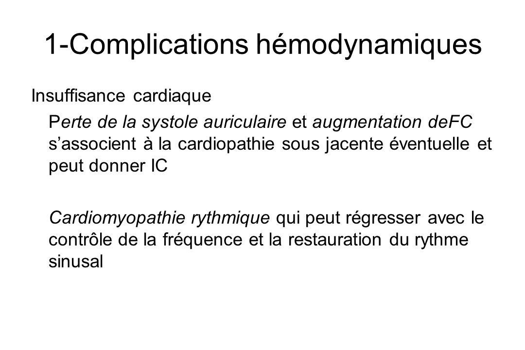 1-Complications hémodynamiques Insuffisance cardiaque Perte de la systole auriculaire et augmentation deFC s'associent à la cardiopathie sous jacente éventuelle et peut donner IC Cardiomyopathie rythmique qui peut régresser avec le contrôle de la fréquence et la restauration du rythme sinusal