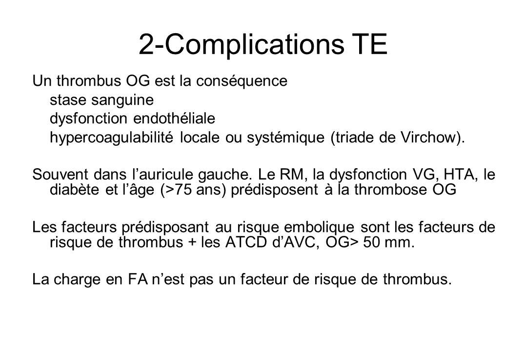 2-Complications TE Un thrombus OG est la conséquence stase sanguine dysfonction endothéliale hypercoagulabilité locale ou systémique (triade de Virchow).