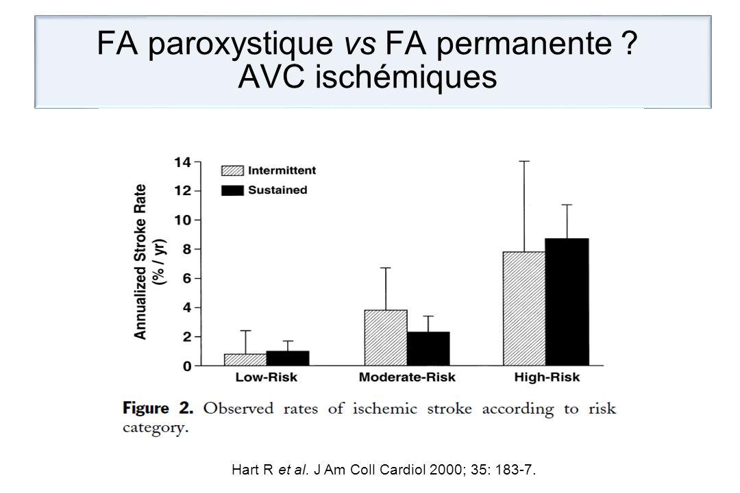 Hart R et al. J Am Coll Cardiol 2000; 35: 183-7. FA paroxystique vs FA permanente ? AVC ischémiques