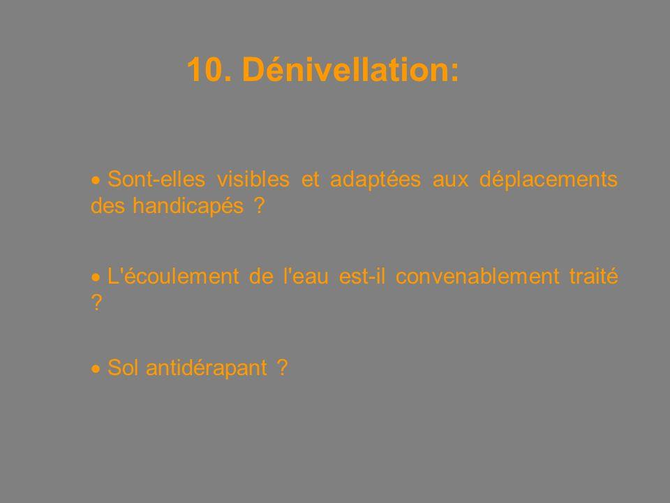 10. Dénivellation:  Sont-elles visibles et adaptées aux déplacements des handicapés .