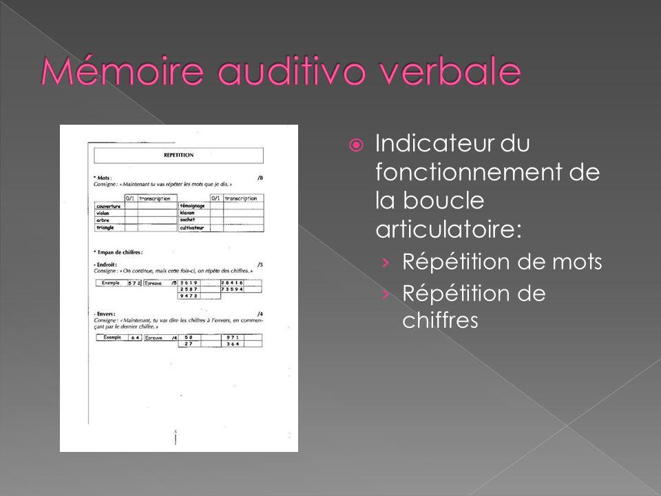  Indicateur du fonctionnement de la boucle articulatoire: › Répétition de mots › Répétition de chiffres