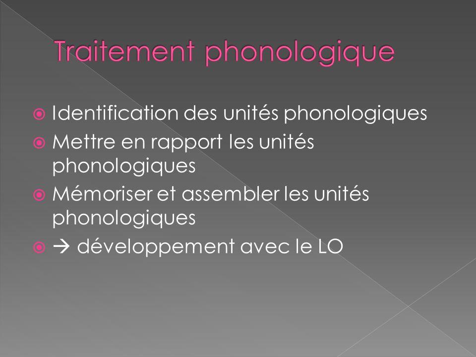  Identification des unités phonologiques  Mettre en rapport les unités phonologiques  Mémoriser et assembler les unités phonologiques   développement avec le LO