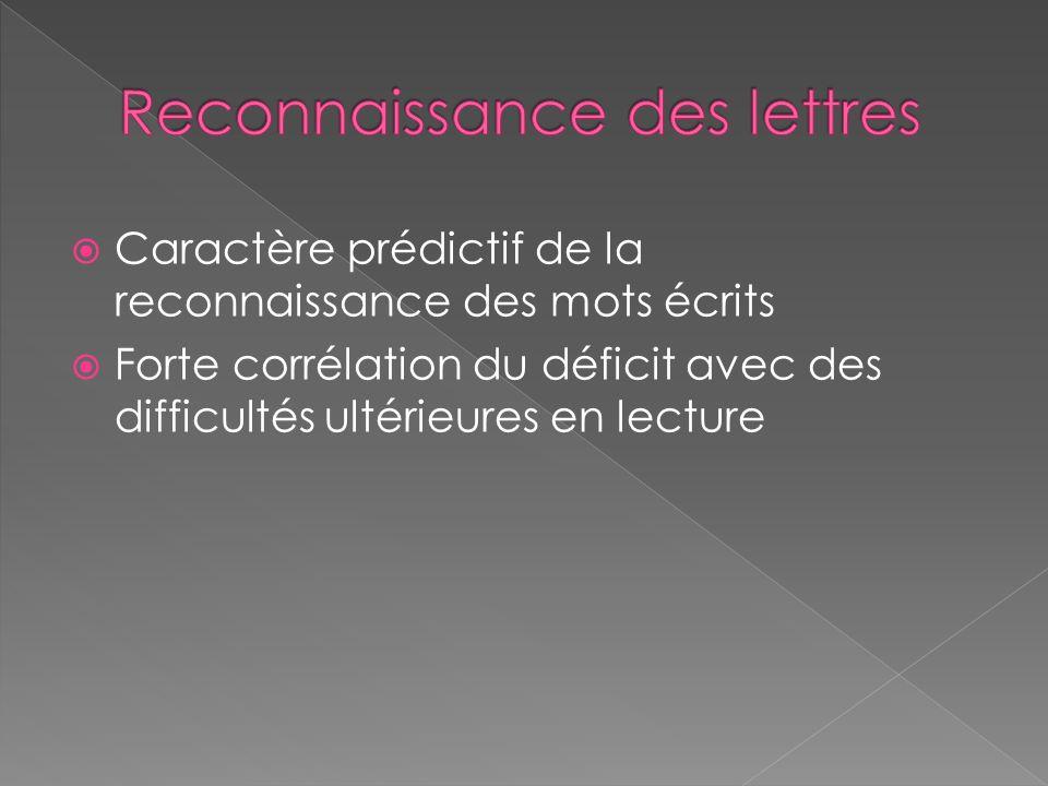  Caractère prédictif de la reconnaissance des mots écrits  Forte corrélation du déficit avec des difficultés ultérieures en lecture