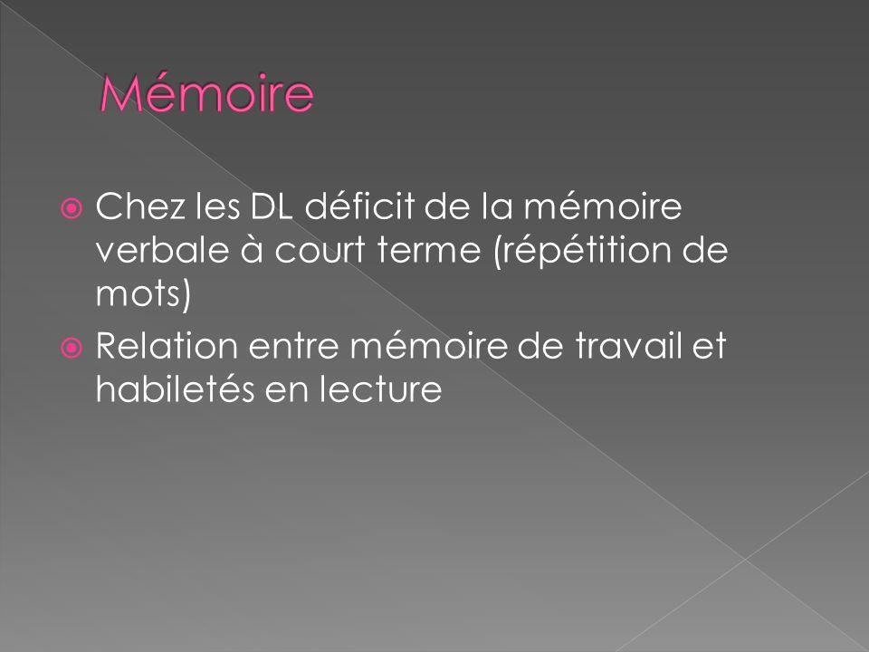  Chez les DL déficit de la mémoire verbale à court terme (répétition de mots)  Relation entre mémoire de travail et habiletés en lecture