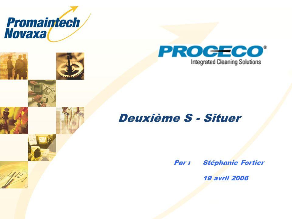 Deuxième S - Situer Par : Stéphanie Fortier 19 avril 2006