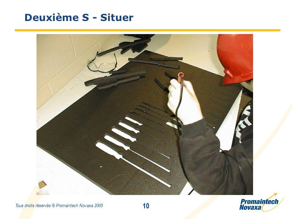 Titre 10 Tous droits réservés © Promaintech Novaxa 2005 Deuxième S - Situer