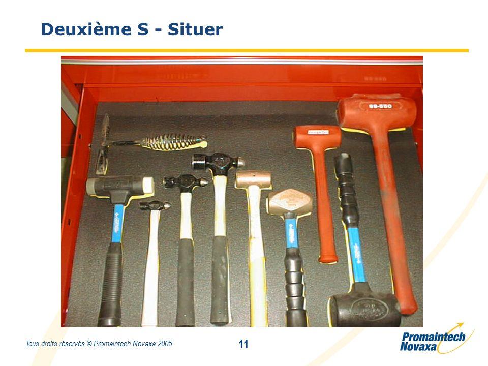 Titre 11 Tous droits réservés © Promaintech Novaxa 2005 Deuxième S - Situer