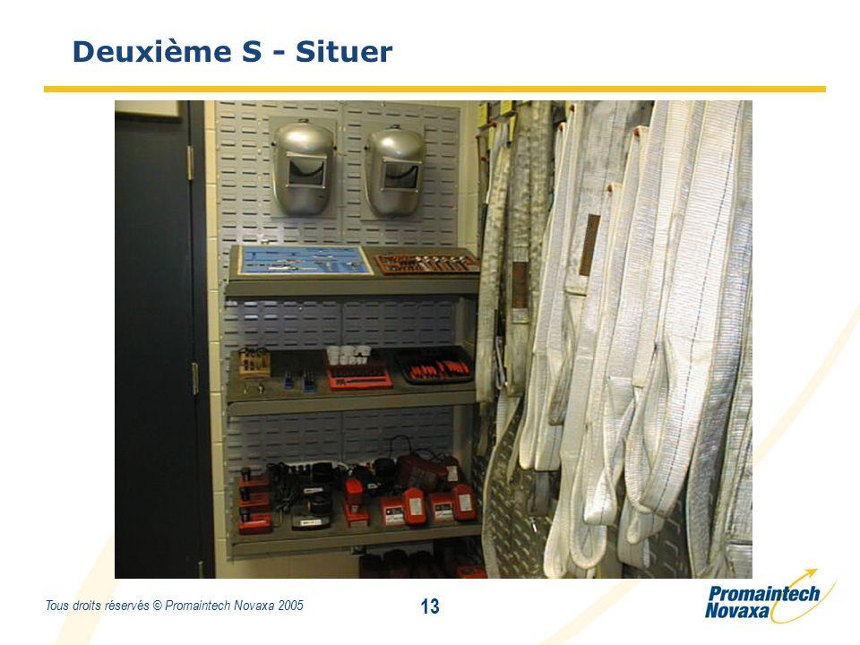 Titre 13 Tous droits réservés © Promaintech Novaxa 2005 Deuxième S - Situer