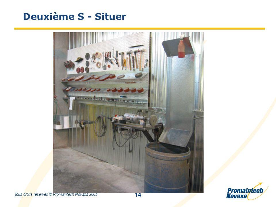 Titre 14 Tous droits réservés © Promaintech Novaxa 2005 Deuxième S - Situer