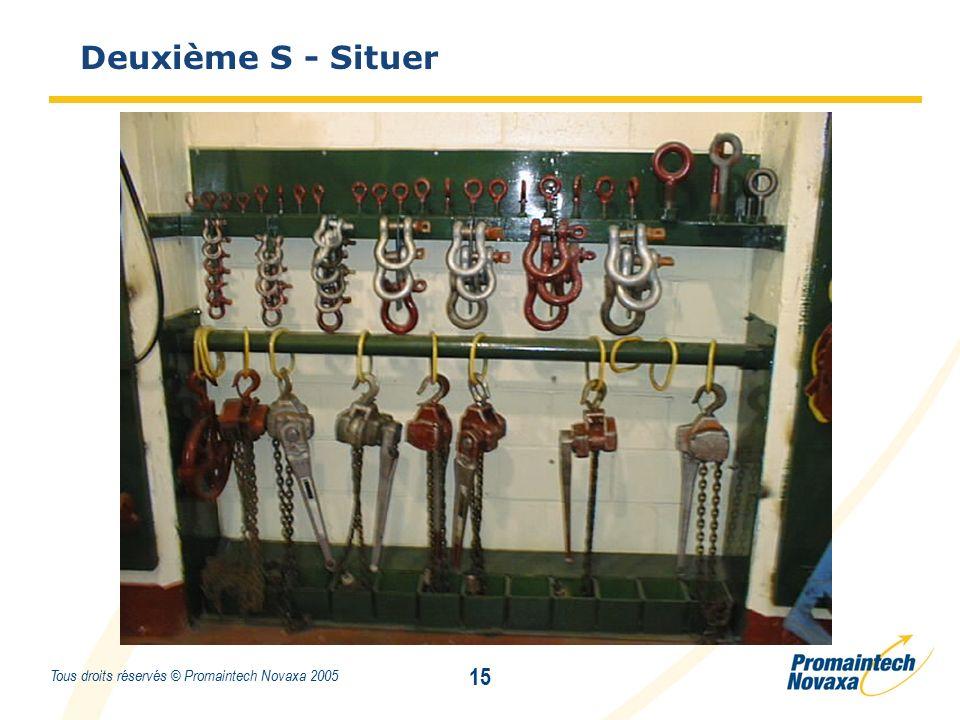 Titre 15 Tous droits réservés © Promaintech Novaxa 2005 Deuxième S - Situer