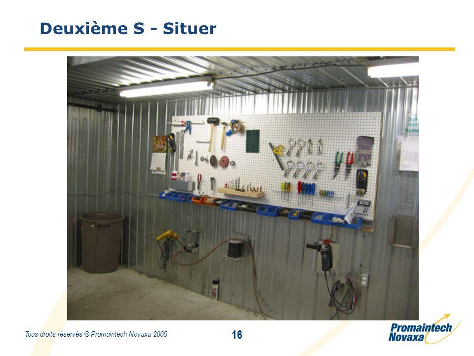 Titre 16 Tous droits réservés © Promaintech Novaxa 2005 Deuxième S - Situer