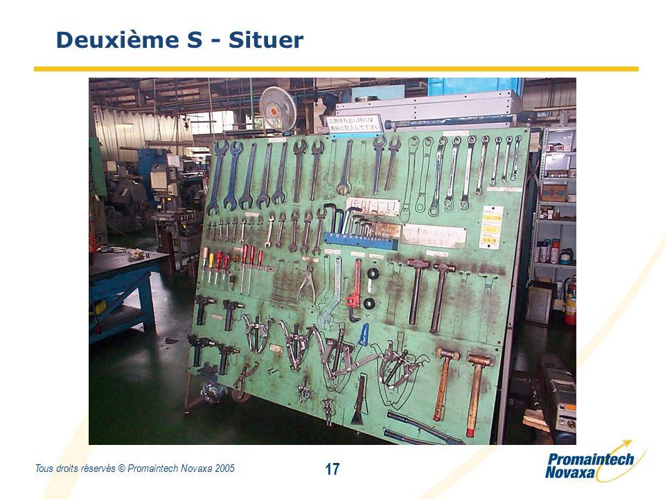 Titre 17 Tous droits réservés © Promaintech Novaxa 2005 Deuxième S - Situer
