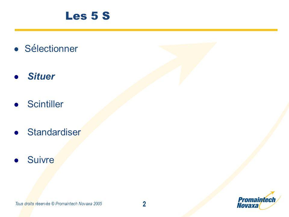 Titre 2 Tous droits réservés © Promaintech Novaxa 2005 Les 5 S S é lectionner Situer Scintiller Standardiser Suivre