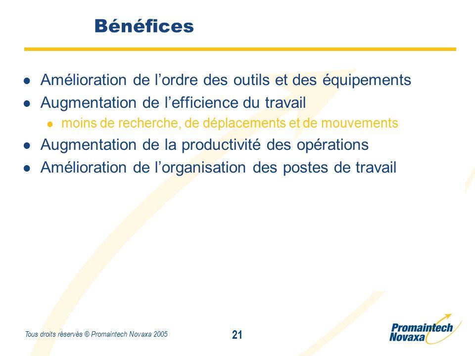 Titre 21 Tous droits réservés © Promaintech Novaxa 2005 Bénéfices Amélioration de l'ordre des outils et des équipements Augmentation de l'efficience du travail moins de recherche, de déplacements et de mouvements Augmentation de la productivité des opérations Amélioration de l'organisation des postes de travail