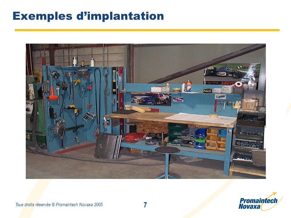 Titre 7 Tous droits réservés © Promaintech Novaxa 2005 Exemples d'implantation