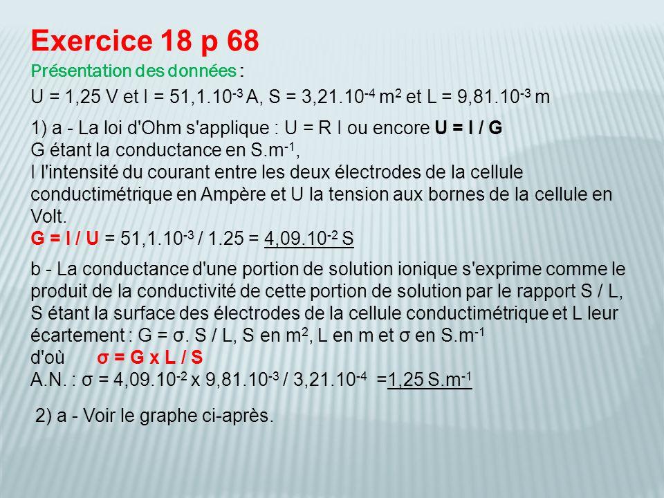 Exercice 18 p 68 Présentation des données : U = 1,25 V et I = 51,1.10 -3 A, S = 3,21.10 -4 m 2 et L = 9,81.10 -3 m 1) a - La loi d Ohm s applique : U = R I ou encore U = I / G G étant la conductance en S.m -1, I l intensité du courant entre les deux électrodes de la cellule conductimétrique en Ampère et U la tension aux bornes de la cellule en Volt.