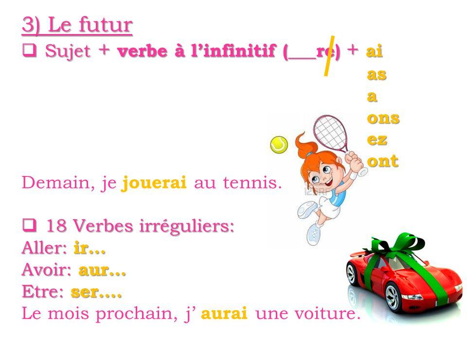 3) Le futur  Sujet + verbe à l'infinitif (___re) + ai as as a ons ons ez ez ont ont Demain, je jouerai au tennis.