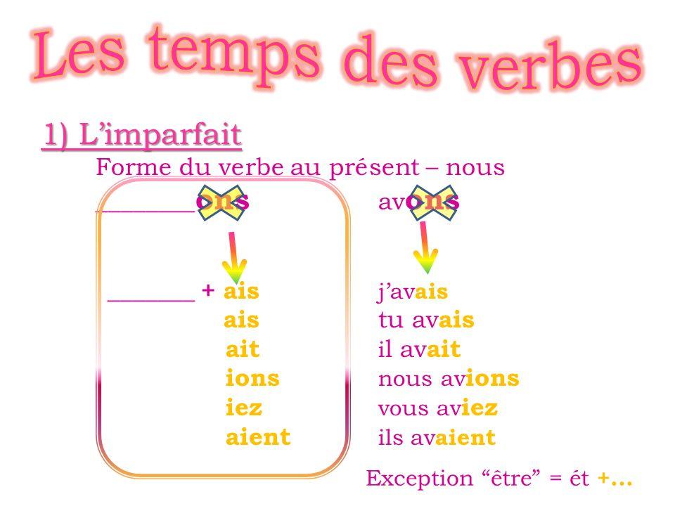 1) L'imparfait Forme du verbe au présent – nous _ _______ ons av ons _______ + ais j'av ais ais tu av ais ait i l av ait ions nous av ions iez vous av iez aient ils av aient Exception être = ét +...