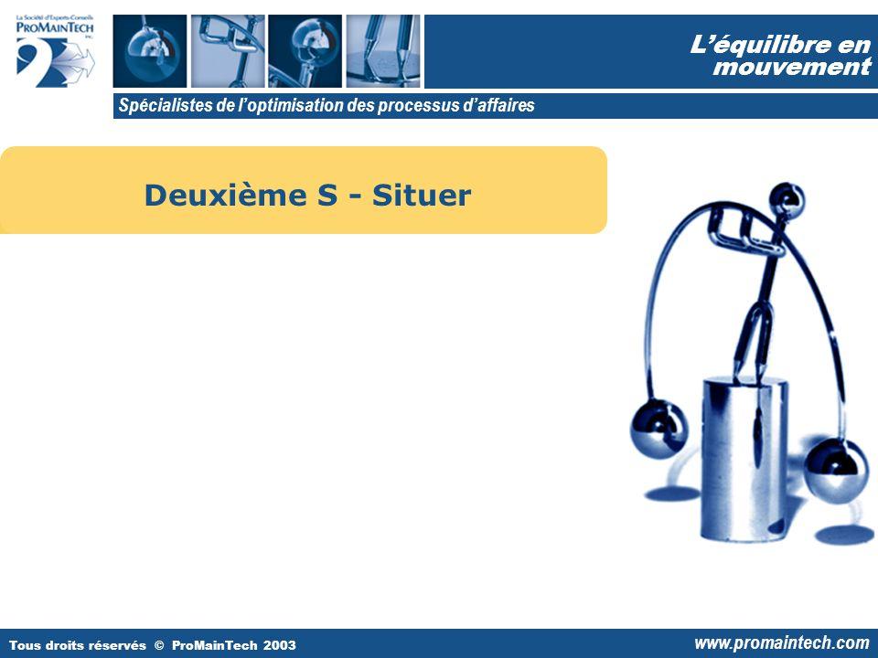 Spécialistes de l'optimisation des processus d'affaires L'équilibre en mouvement www.promaintech.com Tous droits réservés © ProMainTech 2003 Deuxième S - Situer