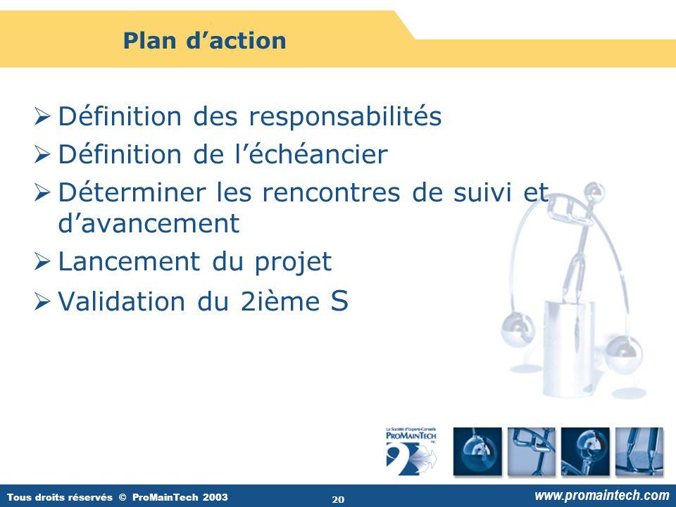 Tous droits réservés © ProMainTech 2003 www.promaintech.com 20 Plan d'action  Définition des responsabilités  Définition de l'échéancier  Déterminer les rencontres de suivi et d'avancement  Lancement du projet  Validation du 2ième S
