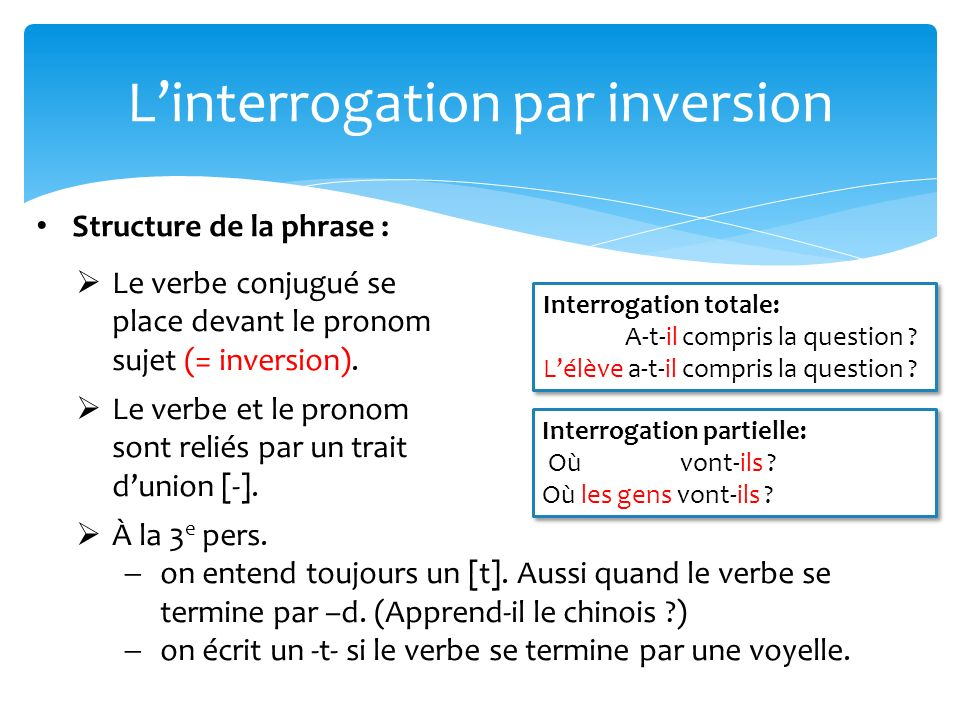 Image result for structures interrogatives français inversion