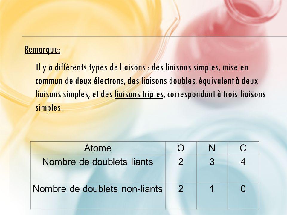 Remarque: Il y a différents types de liaisons : des liaisons simples, mise en commun de deux électrons, des liaisons doubles, équivalent à deux liaisons simples, et des liaisons triples, correspondant à trois liaisons simples.