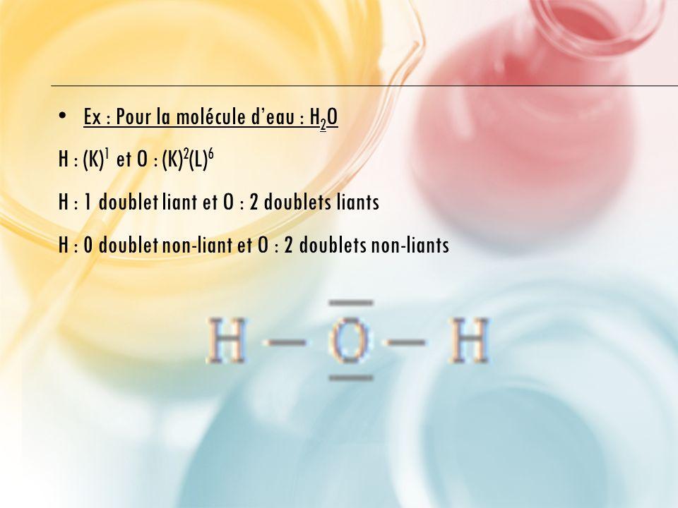 Ex : Pour la molécule d'eau : H 2 O H : (K) 1 et O : (K) 2 (L) 6 H : 1 doublet liant et O : 2 doublets liants H : 0 doublet non-liant et O : 2 doublets non-liants