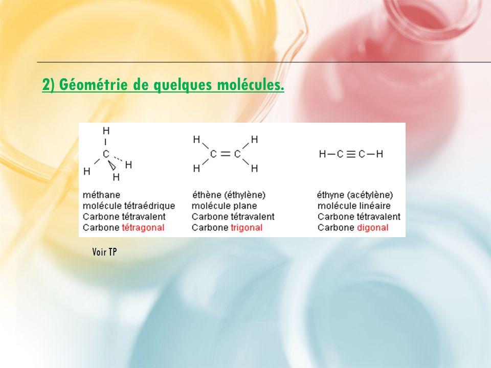 2) Géométrie de quelques molécules. Voir TP