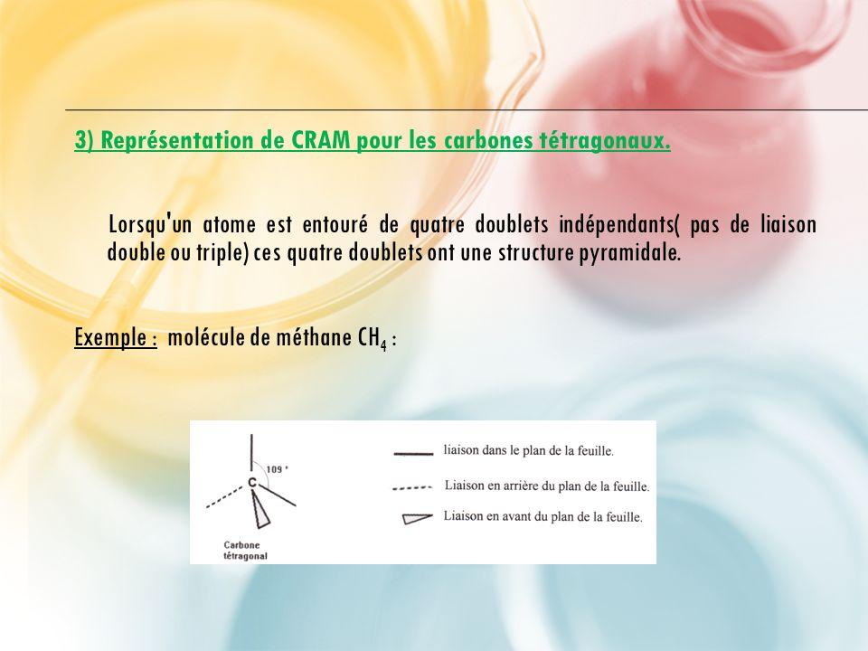 3) Représentation de CRAM pour les carbones tétragonaux.