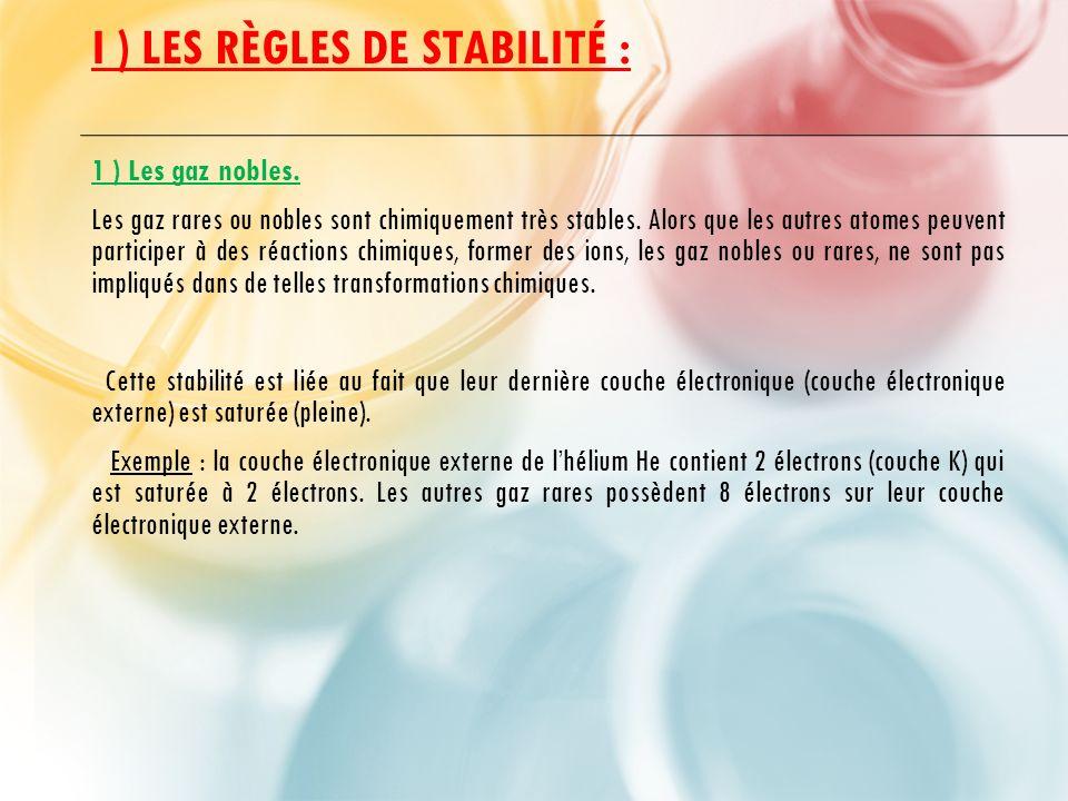 I ) LES RÈGLES DE STABILITÉ : 1 ) Les gaz nobles.