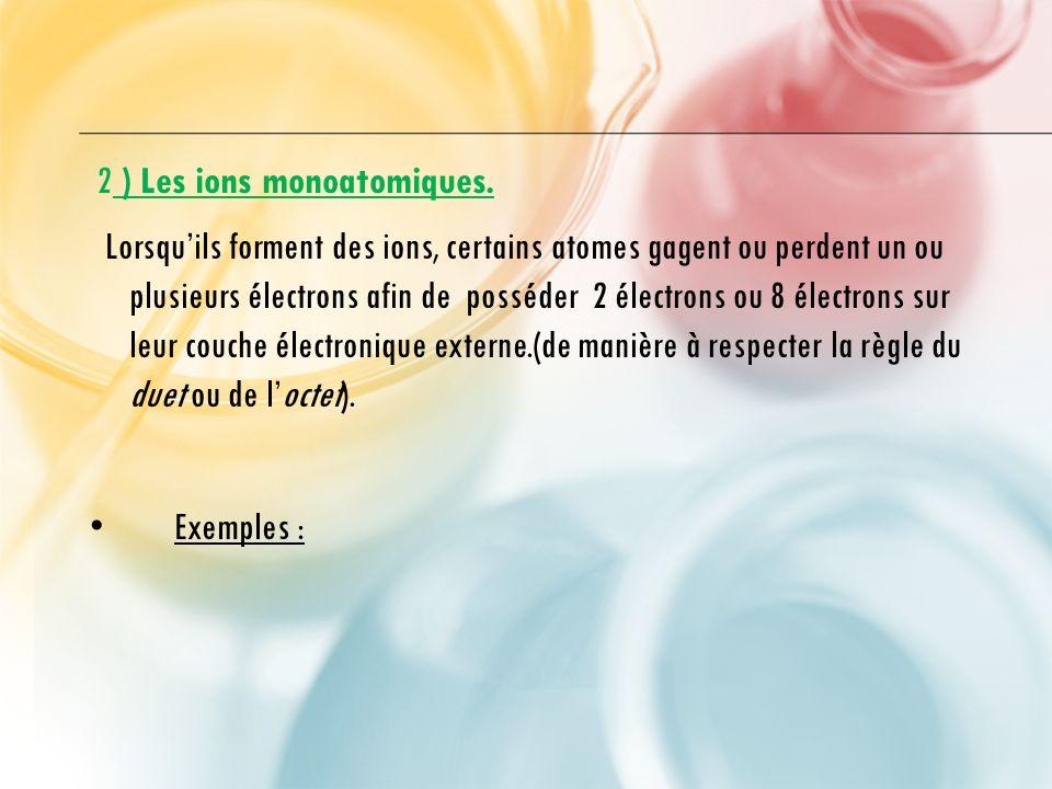 2 ) Les ions monoatomiques.