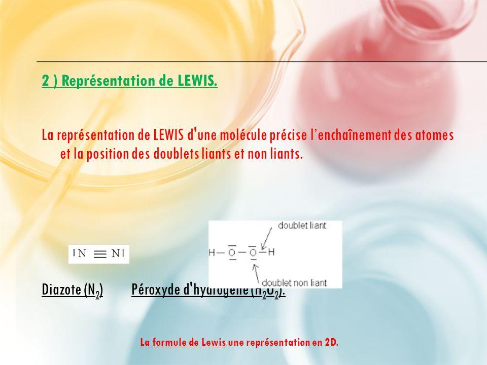2 ) Représentation de LEWIS.