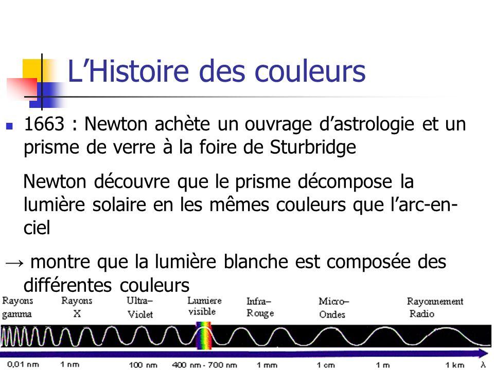 L'Histoire des couleurs 1663 : Newton achète un ouvrage d'astrologie et un prisme de verre à la foire de Sturbridge Newton découvre que le prisme décompose la lumière solaire en les mêmes couleurs que l'arc-en- ciel → montre que la lumière blanche est composée des différentes couleurs