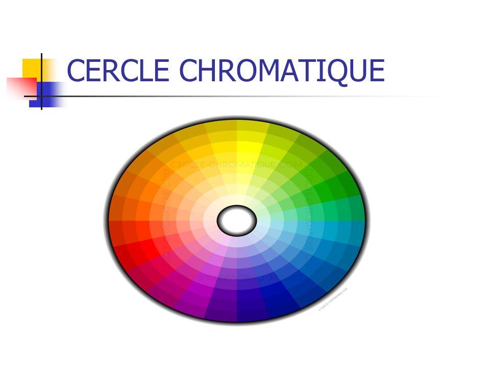C'est une sorte de roue sur laquelle se positionnent des couleurs différentes, correspondant aux trois degrés de base de l univers chromatique : primaire, secondaire et tertiaire.