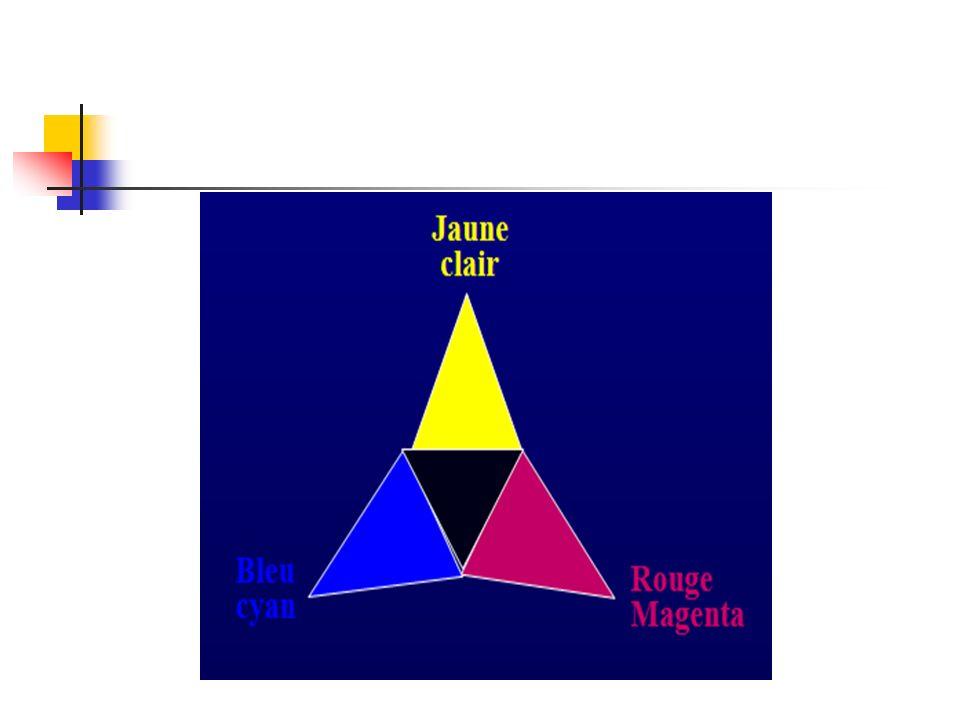 Les Couleurs secondaires Couleurs formées à partir des couleurs primaires.