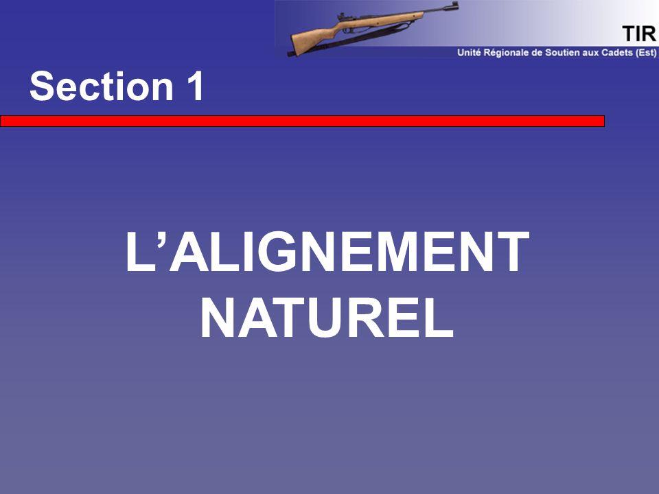 Section 1 L'ALIGNEMENT NATUREL