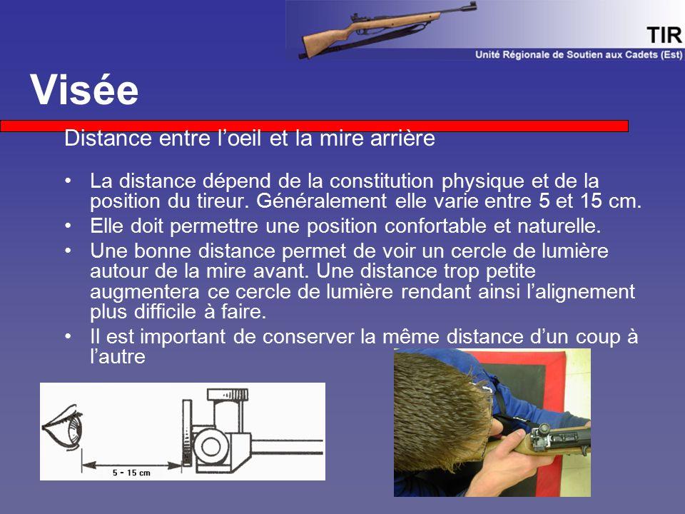 Visée Distance entre l'oeil et la mire arrière La distance dépend de la constitution physique et de la position du tireur. Généralement elle varie ent