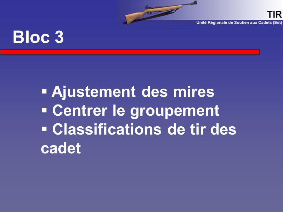 Bloc 3  Ajustement des mires  Centrer le groupement  Classifications de tir des cadet