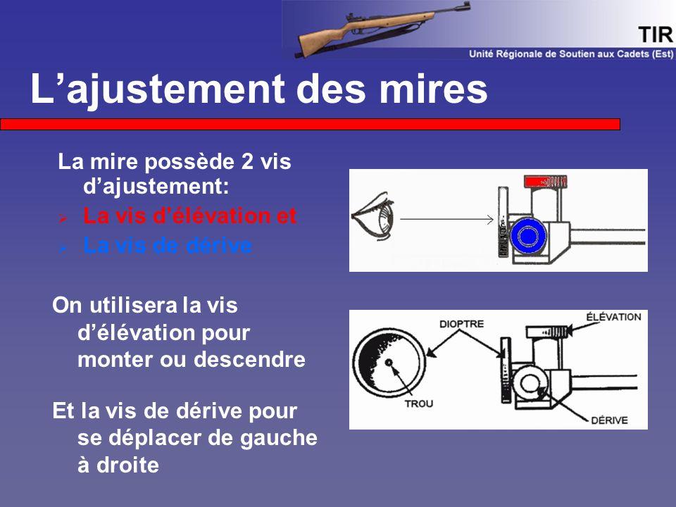 L'ajustement des mires La mire possède 2 vis d'ajustement:  La vis d'élévation et  La vis de dérive On utilisera la vis d'élévation pour monter ou d