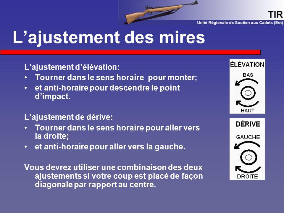 L'ajustement des mires L'ajustement d'élévation: Tourner dans le sens horaire pour monter; et anti-horaire pour descendre le point d'impact. L'ajustem