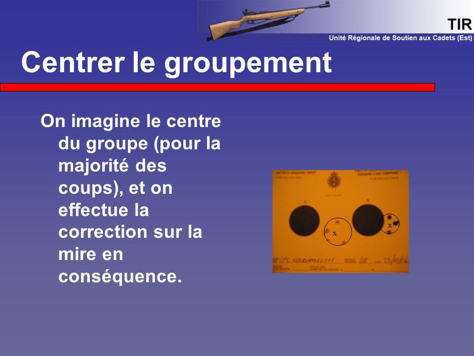 Centrer le groupement On imagine le centre du groupe (pour la majorité des coups), et on effectue la correction sur la mire en conséquence. x x