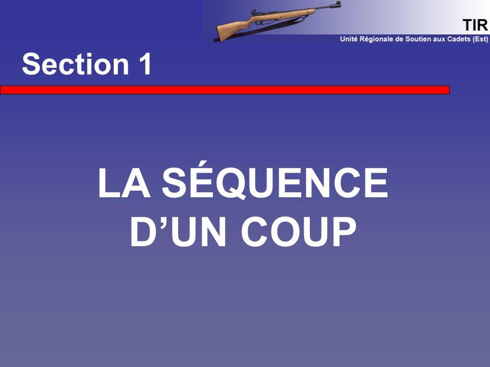 Section 1 LA SÉQUENCE D'UN COUP