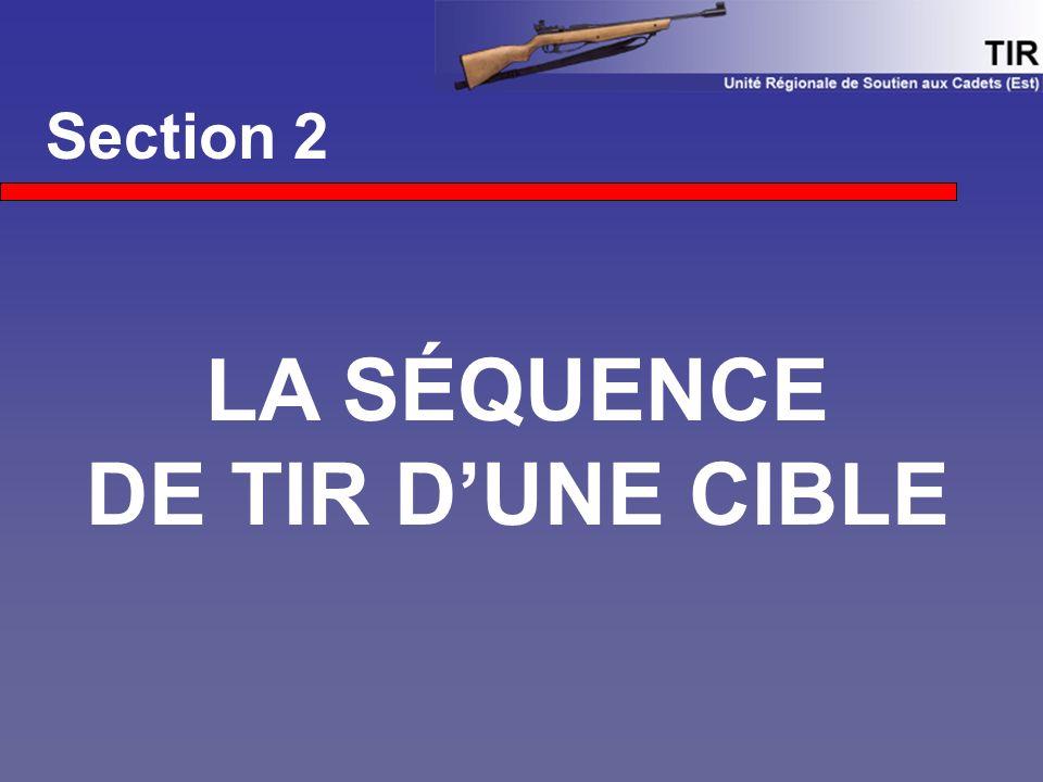 Section 2 LA SÉQUENCE DE TIR D'UNE CIBLE