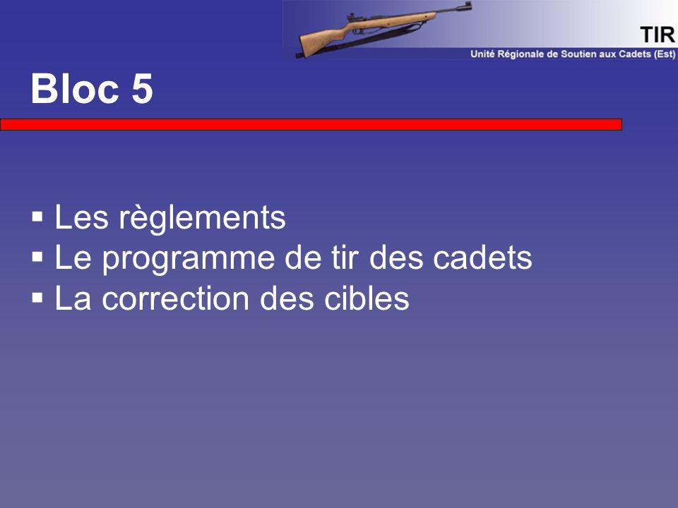 Bloc 5  Les règlements  Le programme de tir des cadets  La correction des cibles