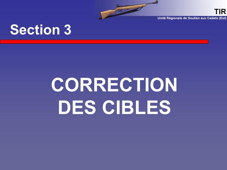 Section 3 CORRECTION DES CIBLES