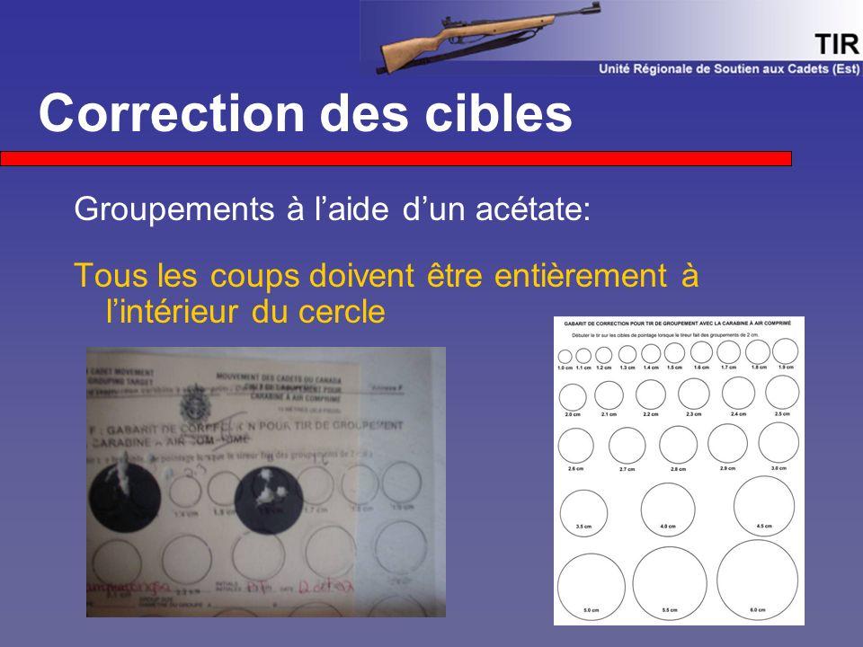 Correction des cibles Groupements à l'aide d'un acétate: Tous les coups doivent être entièrement à l'intérieur du cercle