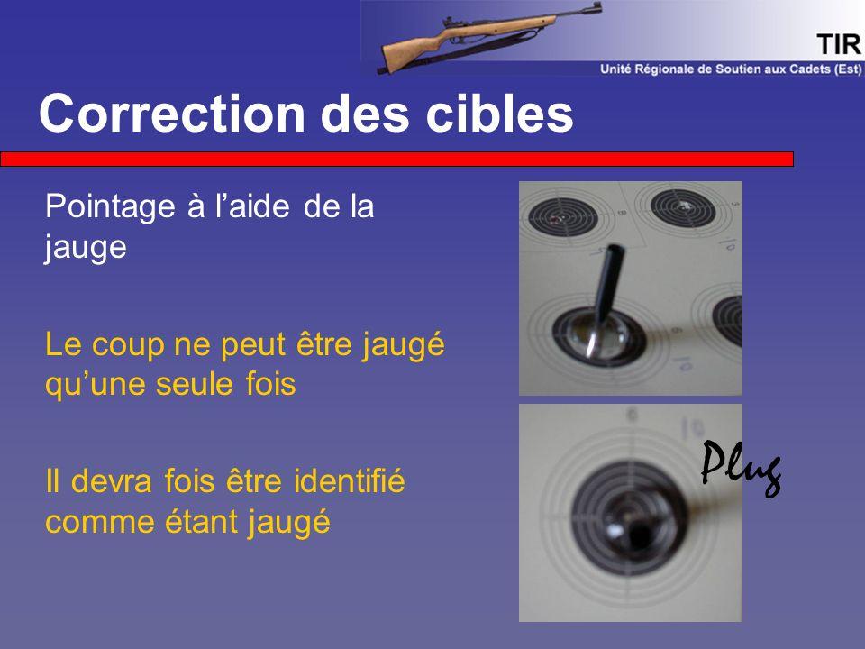 Correction des cibles Pointage à l'aide de la jauge Le coup ne peut être jaugé qu'une seule fois Il devra fois être identifié comme étant jaugé Plug
